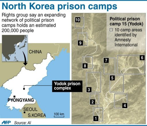 N Korean camps